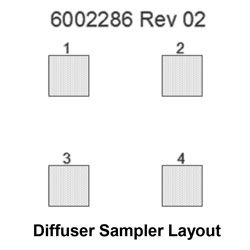 diffuser sampler layout 1 to 2 degrees