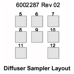 Diffuser Sampler Layout 10 to 75 degrees